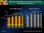 obesity and diabetes among us adults growing prevalence
