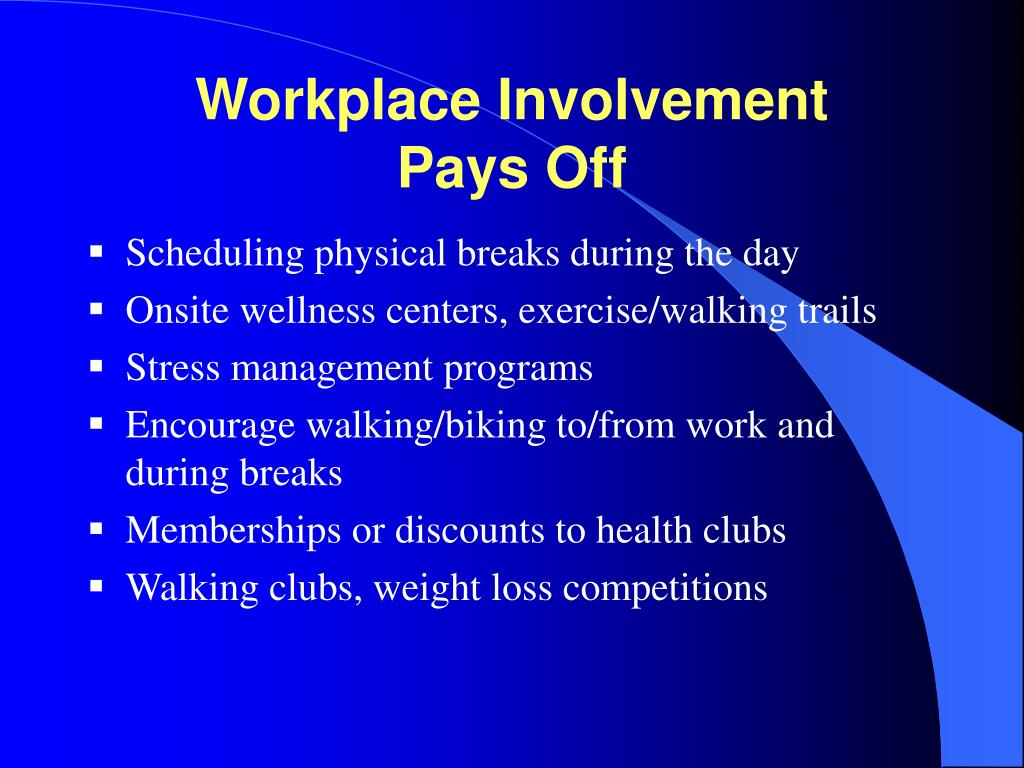 Workplace Involvement