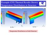 example cfx thermal results shown temperature distribution in structure