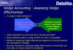 hedge accounting assessing hedge effectiveness