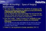 hedge accounting types of hedging relationships71