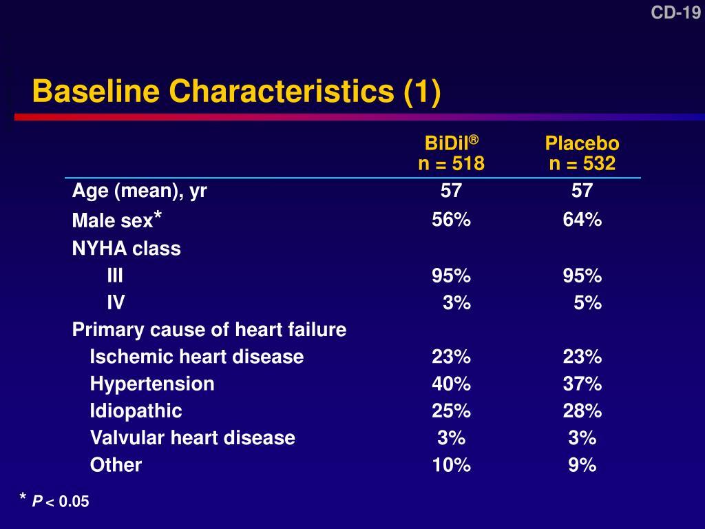 Baseline Characteristics (1)