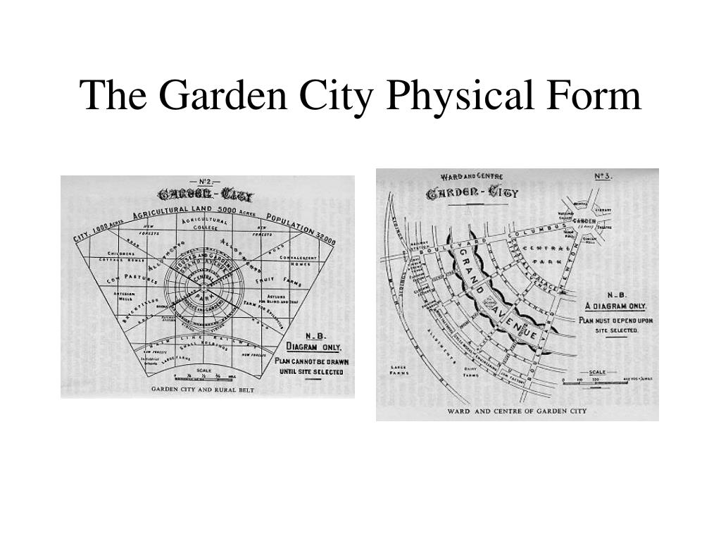 The Garden City Physical Form