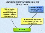 marketing communications at the brand level