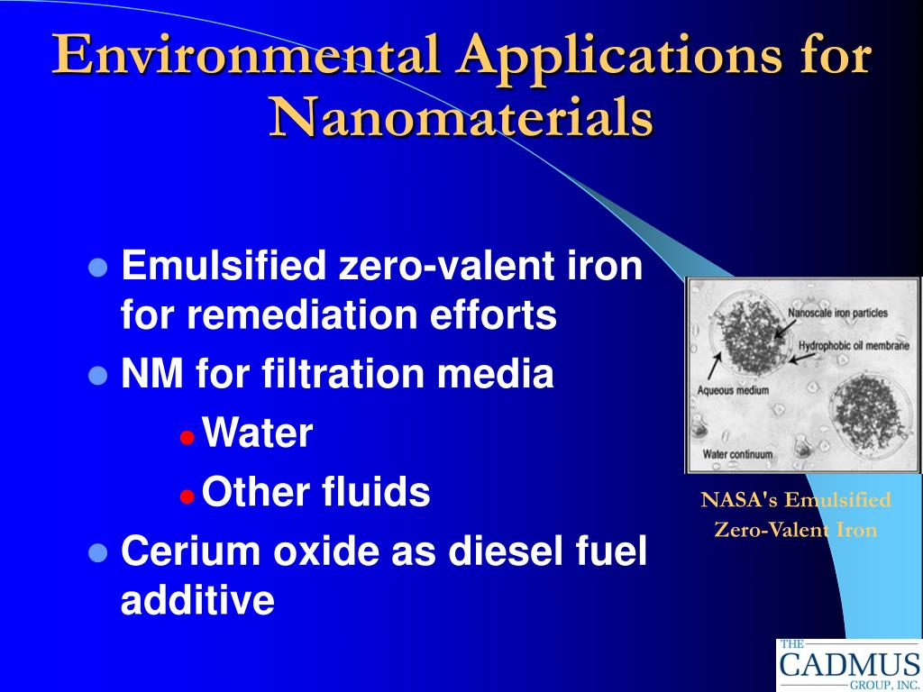 Environmental Applications for Nanomaterials