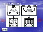airflow patterns