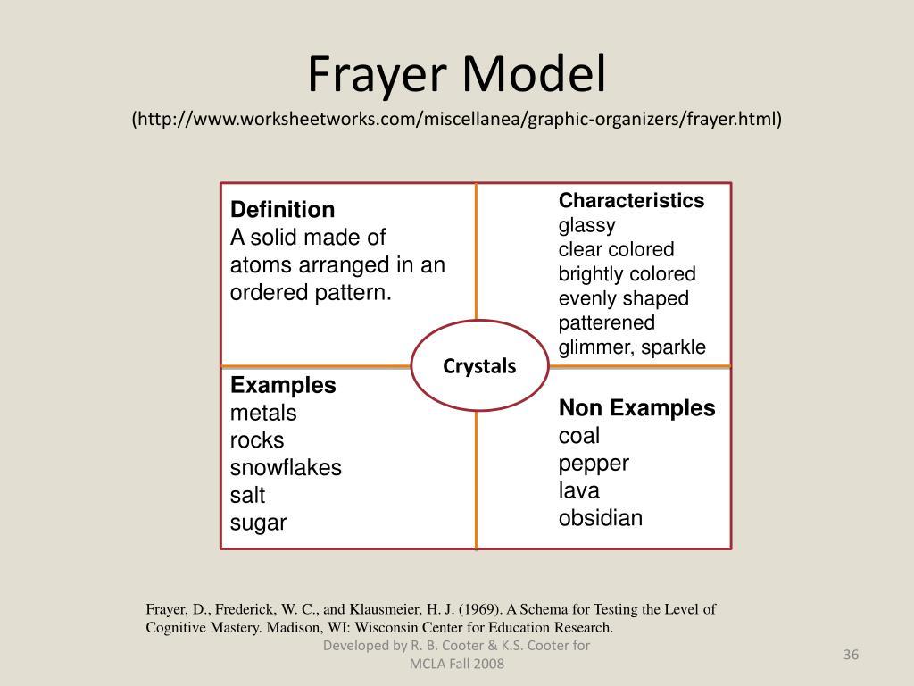 frayer model research