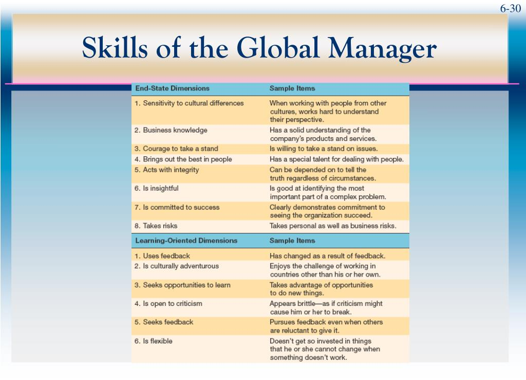 global management skills Skills management is the practice of understanding, developing and deploying people and their skills new global industries are being created.
