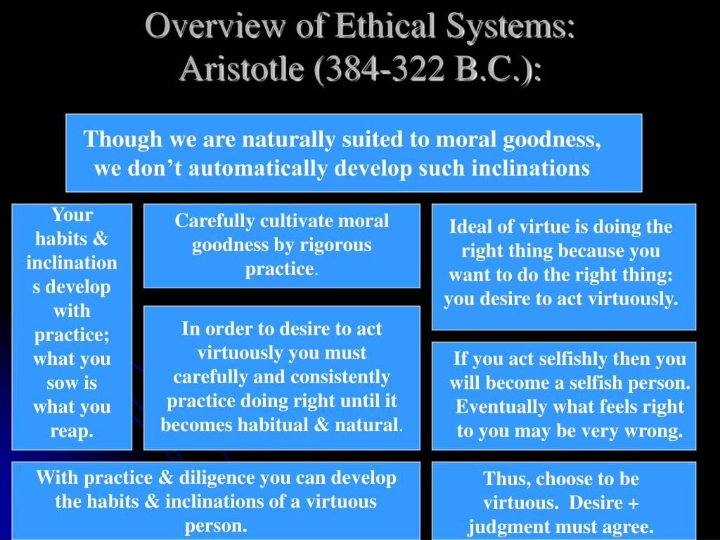 an examination of the development of virtue and happiness in the ethics by aristotle The word happiness in the ethics is a translation of the greek term  according  to aristotle, virtue is something learned through constant practice that begins at a .