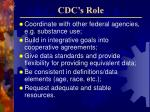 cdc s role18