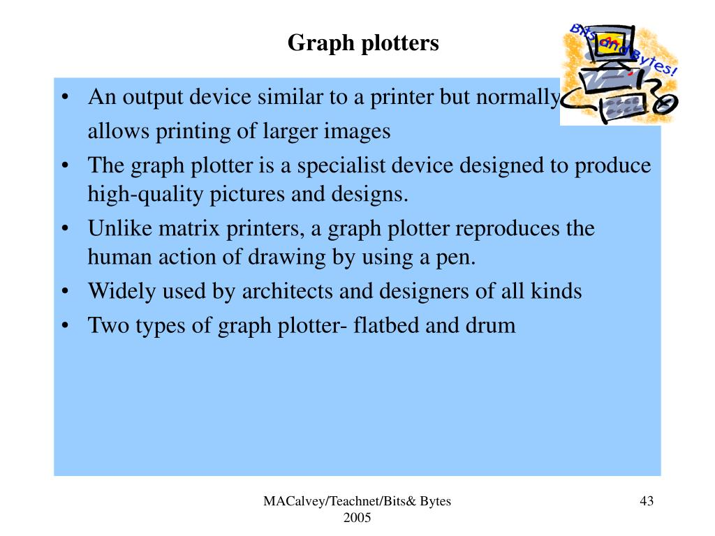 Graph plotters