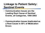linkage to patient safety sentinel events