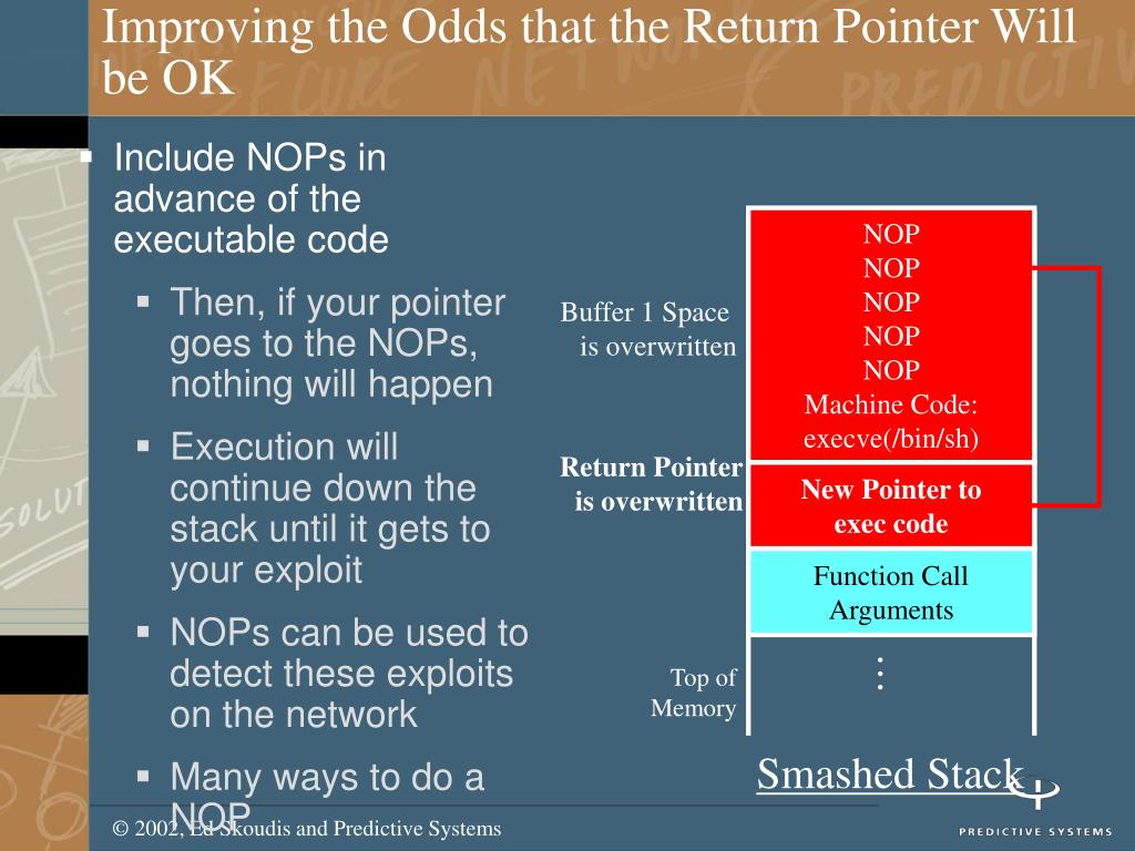 Improving the Odds that the Return Pointer Will be OK