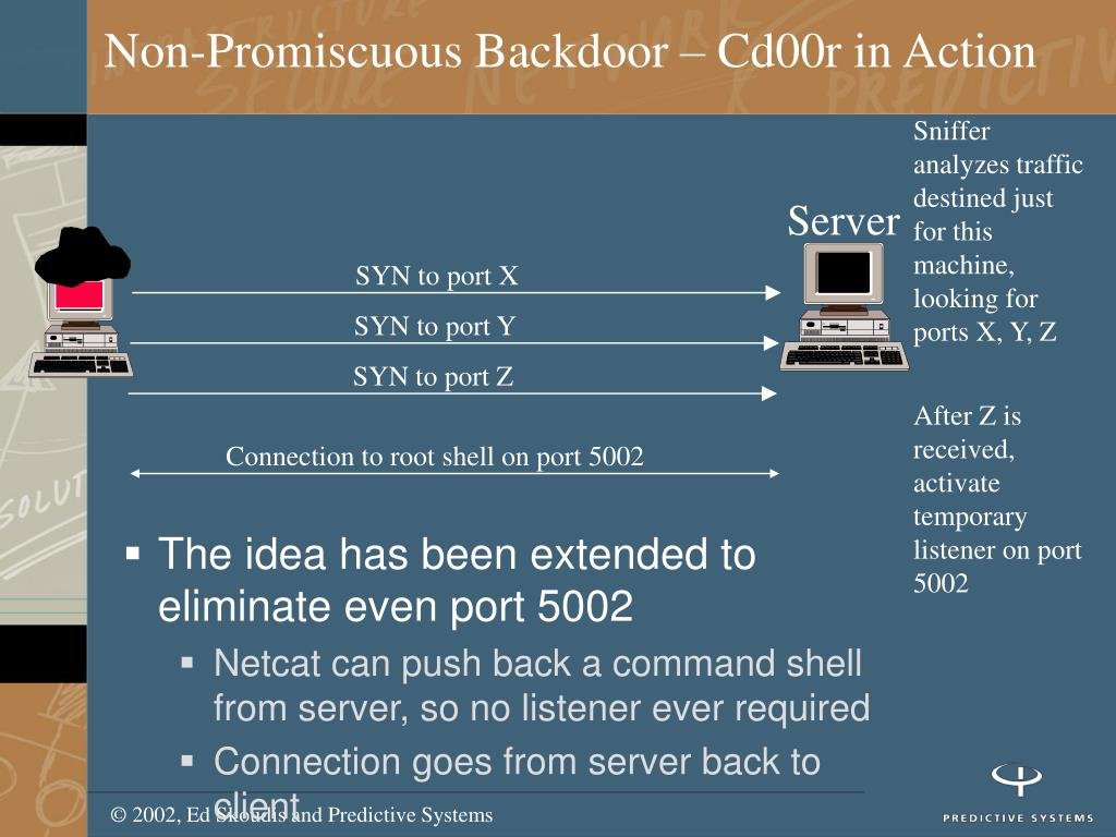 Non-Promiscuous Backdoor – Cd00r in Action