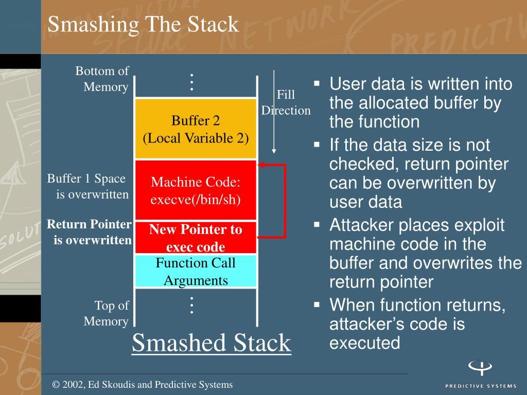Smashing The Stack