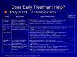 does early treatment help
