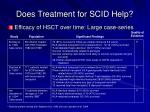 does treatment for scid help