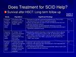 does treatment for scid help24