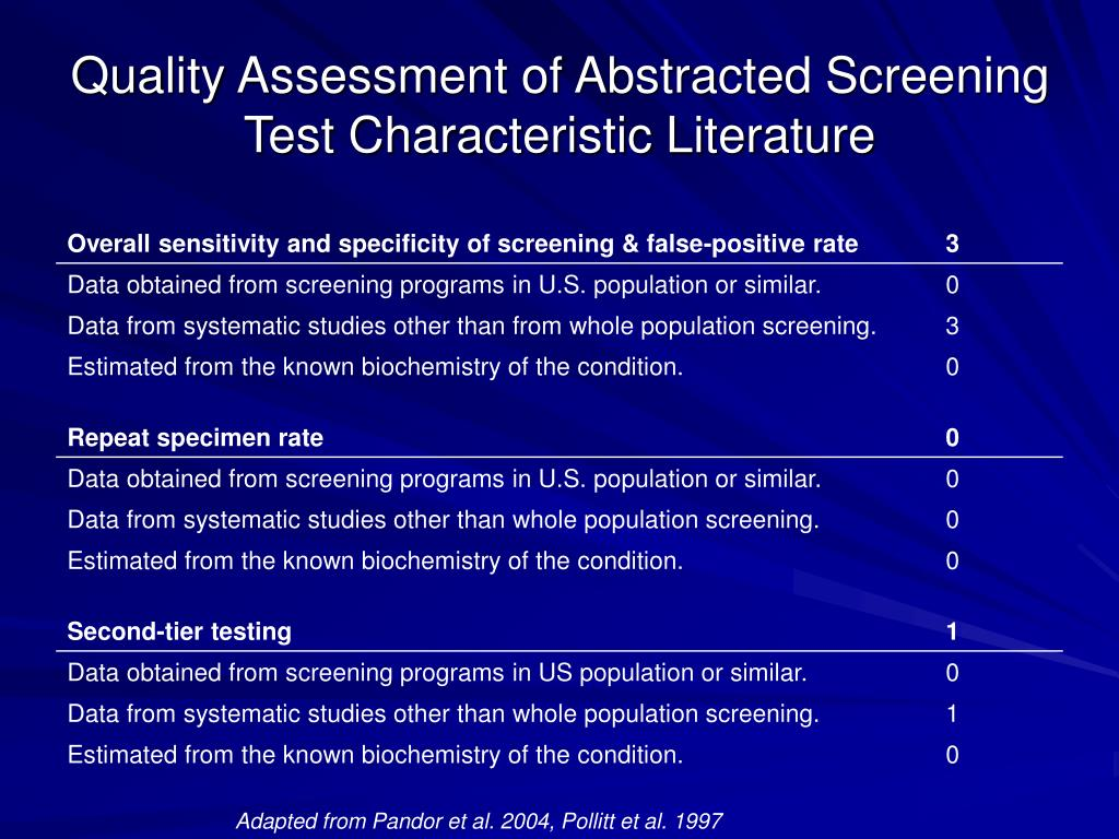 Quality Assessment of Abstracted Screening Test Characteristic Literature