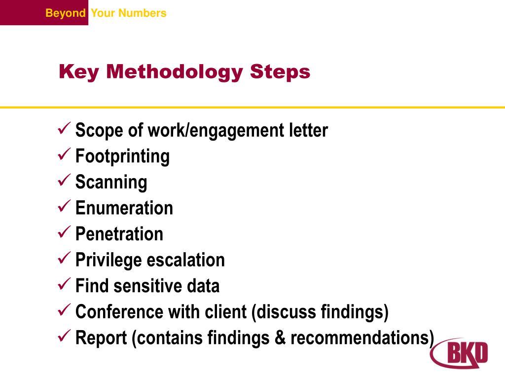Key Methodology Steps