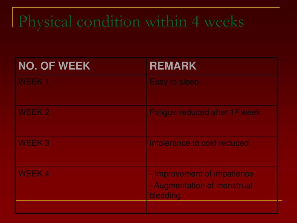 Physical condition within 4 weeks