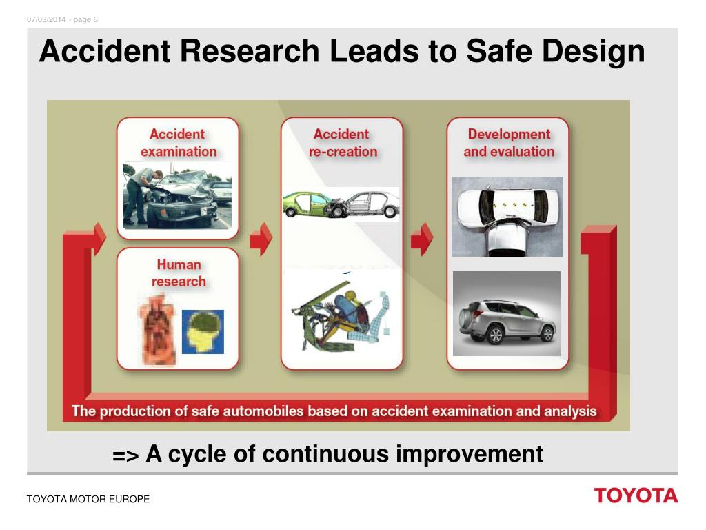 Accident Research Leads to Safe Design