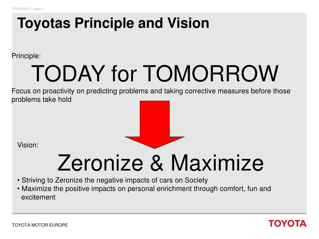 Toyotas Principle and Vision