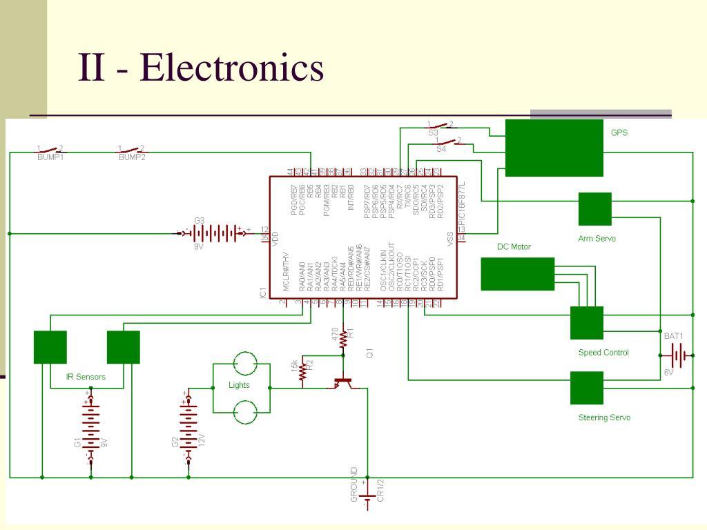 II - Electronics