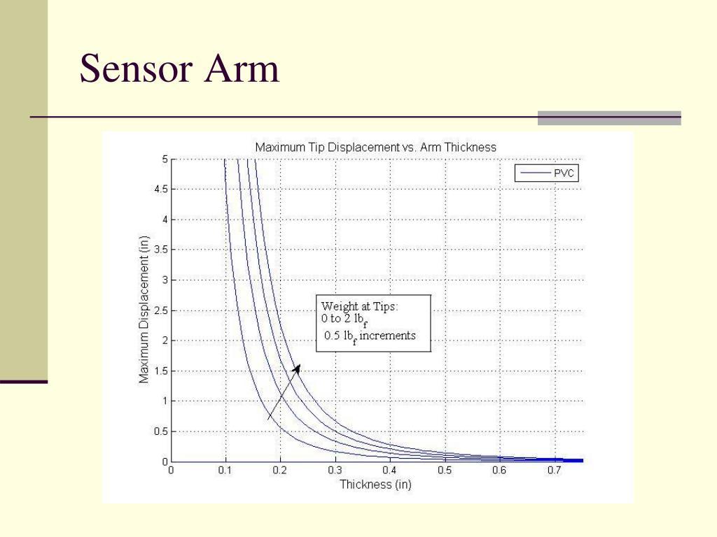 Sensor Arm