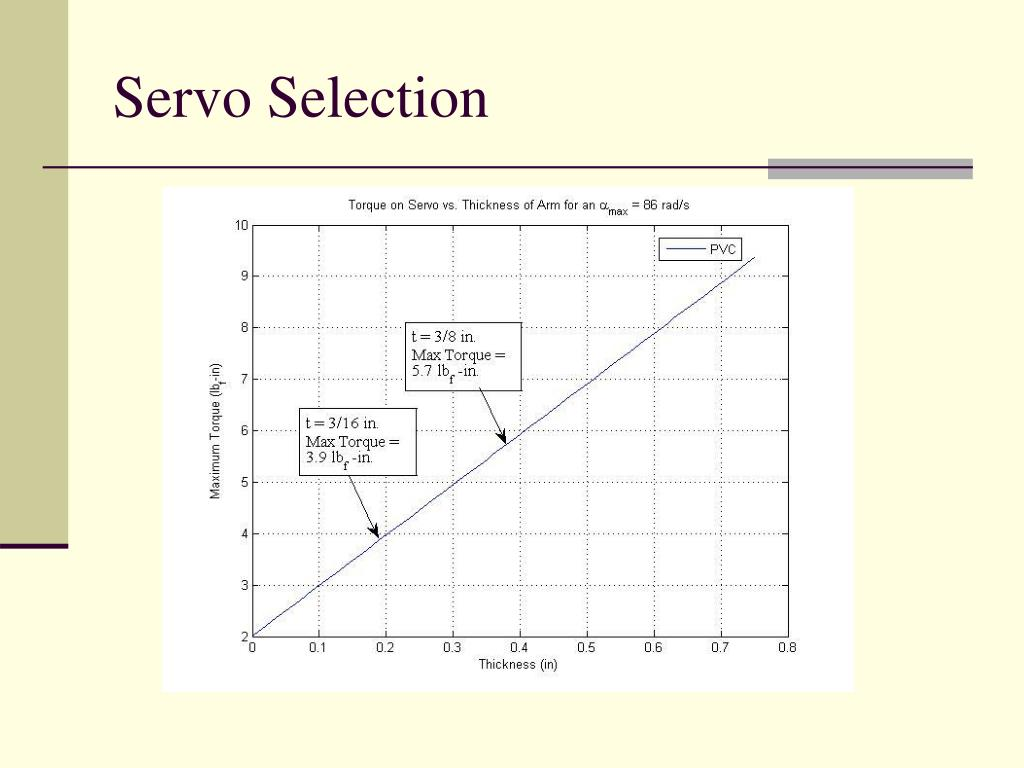 Servo Selection