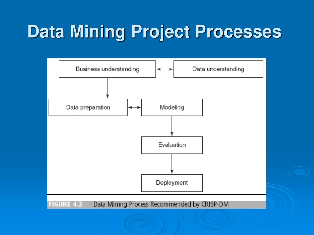 data mining project on imdb website Here is a list of project ideas related to data mining students belonging to third year or final year can use these projects as mini-projects as well as mega-projects this list has been complied .