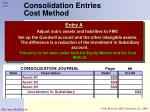 consolidation entries cost method39