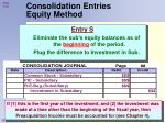consolidation entries equity method