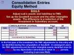 consolidation entries equity method19
