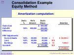 consolidation example equity method10