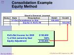 consolidation example equity method12