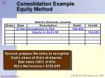 consolidation example equity method13