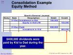 consolidation example equity method14