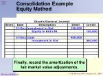 consolidation example equity method15