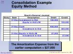 consolidation example equity method16