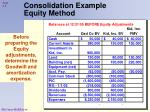 consolidation example equity method8