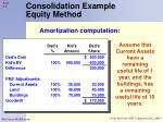 consolidation example equity method9