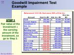 goodwill impairment test example55