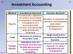 investment accounting