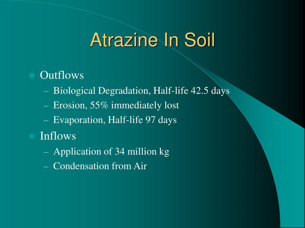 Atrazine In Soil