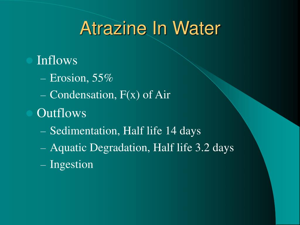 Atrazine In Water