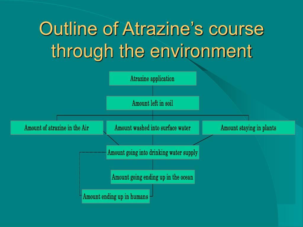 Outline of Atrazine's course through the environment