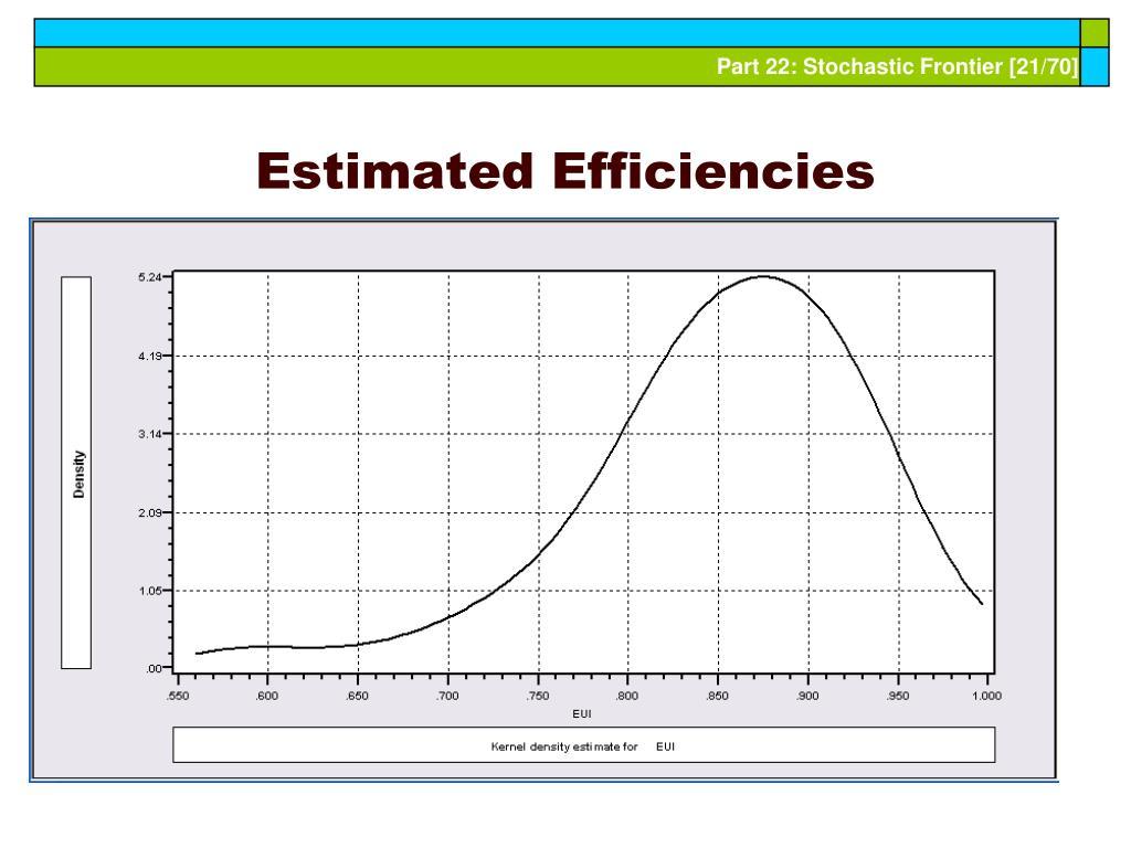 Estimated Efficiencies