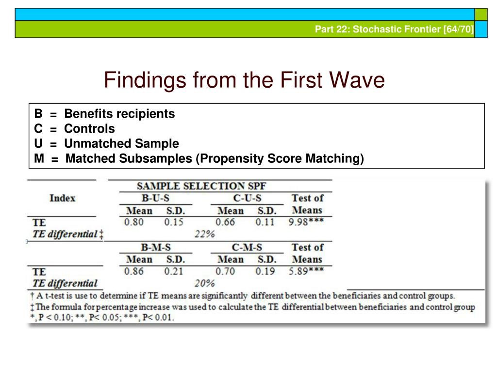 Findings from the First Wave