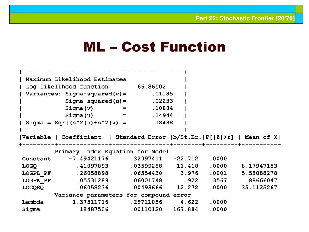 ML – Cost Function